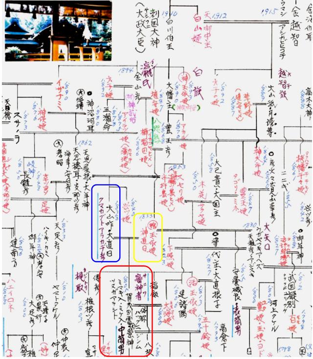 136 朝倉市杷木町の志波宝満宮: ...